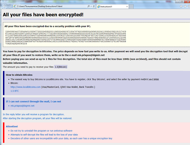 Priapos ransomware-