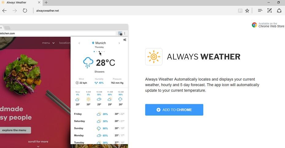 Always Weather-