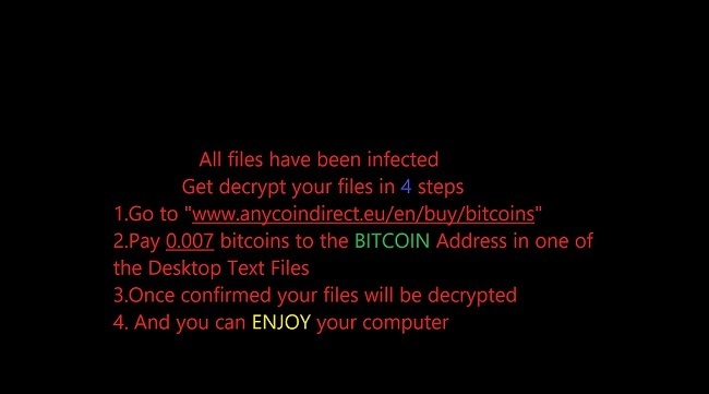 Atchbo Ransomware-virus